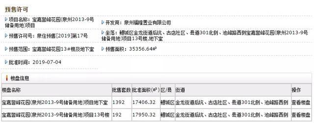 8217-9867元/㎡!泉州主城宝嘉誉峰192套住宅获批预售