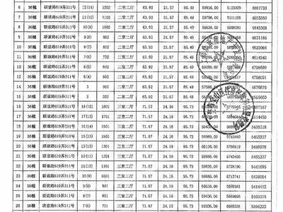 静安北新中式央玺今日开启认筹,主力500多万总价,超高性价比!(附一房一价表)
