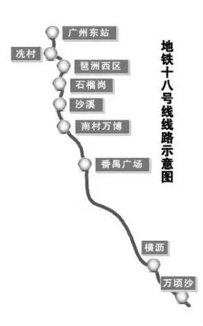又要涨了!广州要建6条市域高速轨道,看看是不是在你家附近