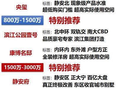 上海真正值得买的那些盘。| 学长