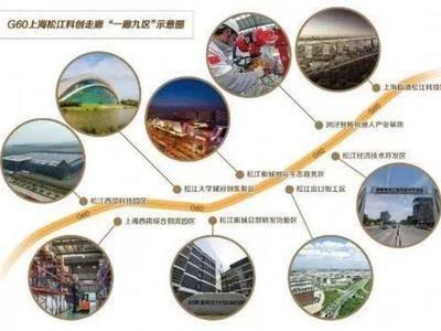 松江新城,单价1.9万抢购一线湖景平层,上海限量优质资产
